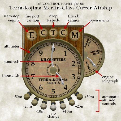 Terra Kojima Merlin Control HUD