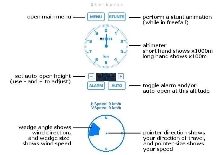 Terra Starburst control HUD diagram