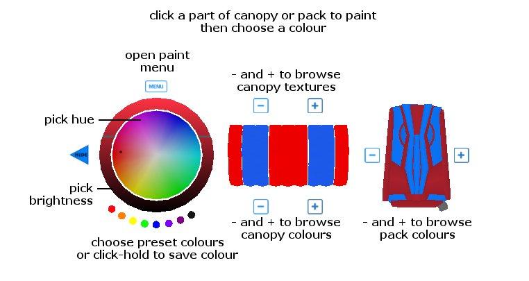 Starburst paint HUD diagram