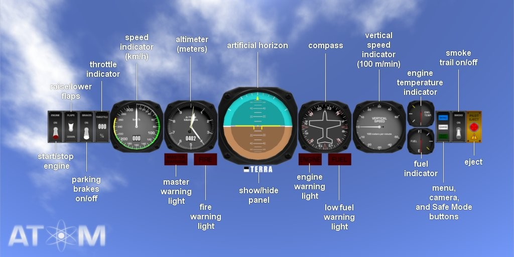 Terra Atom control HUD diagram